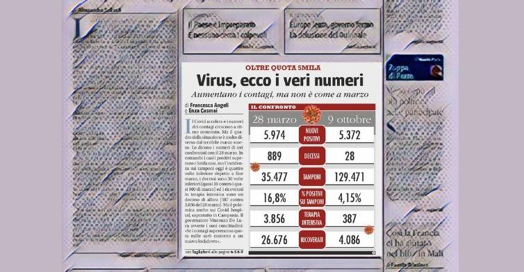 Non siamo come a marzo: ecco i veri numeri del contagio